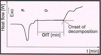 استاندارد لوله پلی اتیلن